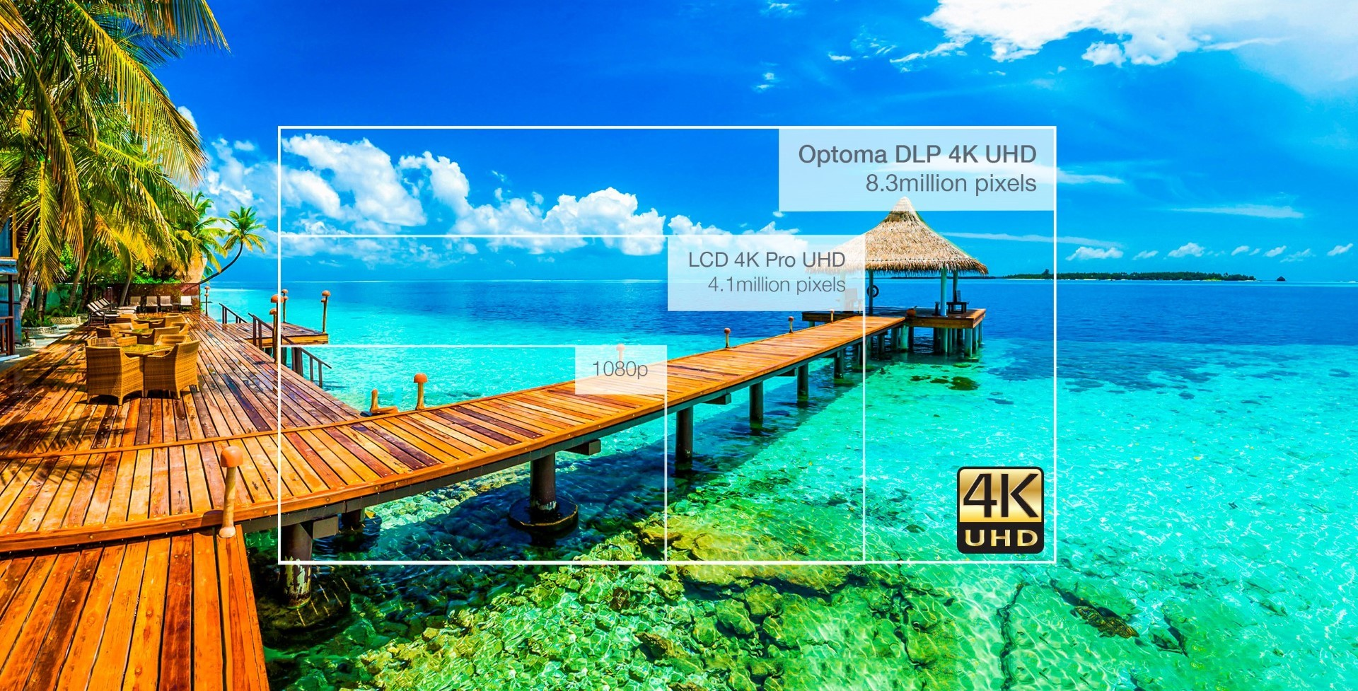 Optoma UHZ65UST Ultra Short Throw 4K UHD projektor